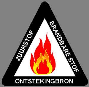 Branddriehoek[1]