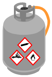 gasveiligheid